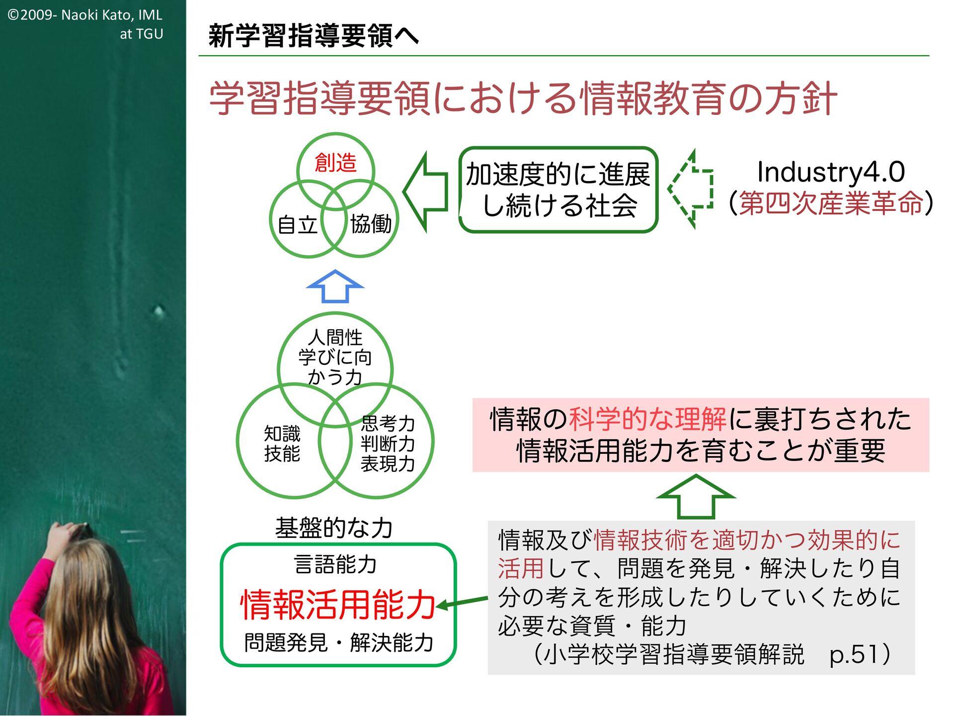 ©2009- Naoki Kato, IML at TGU 新学習指導要領へ 新学習指導要領で...