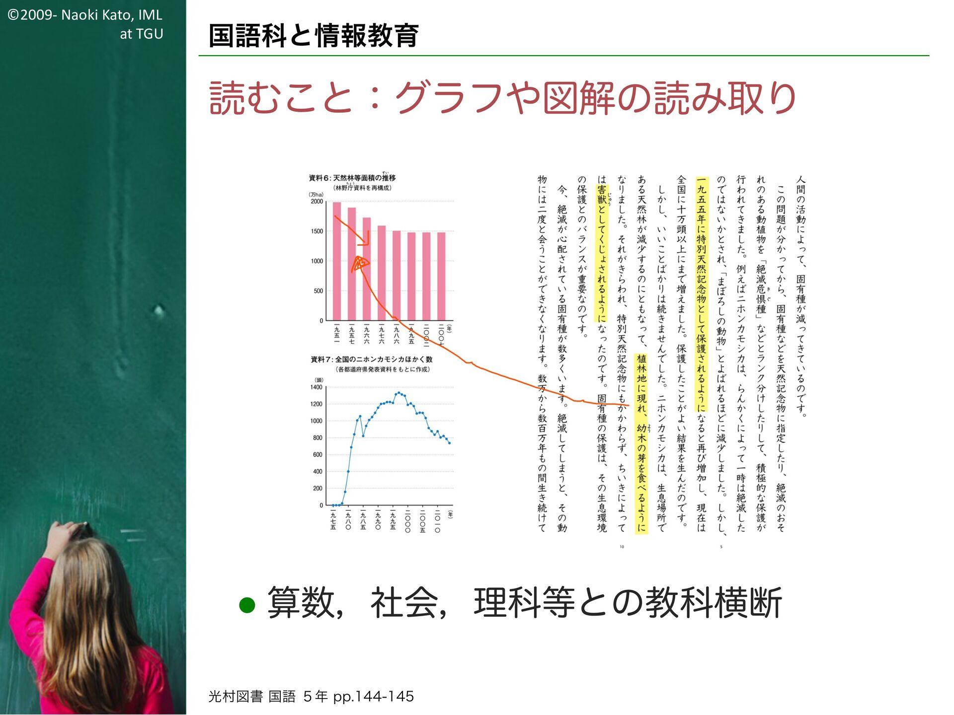 ©2009- Naoki Kato, IML at TGU 新学習指導要領へ 各教科での情報活...