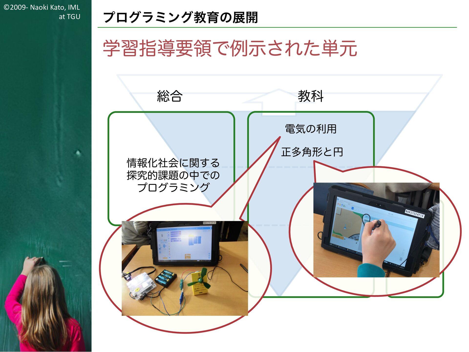 ©2009- Naoki Kato, IML at TGU プログラミング教育の展開 それには...