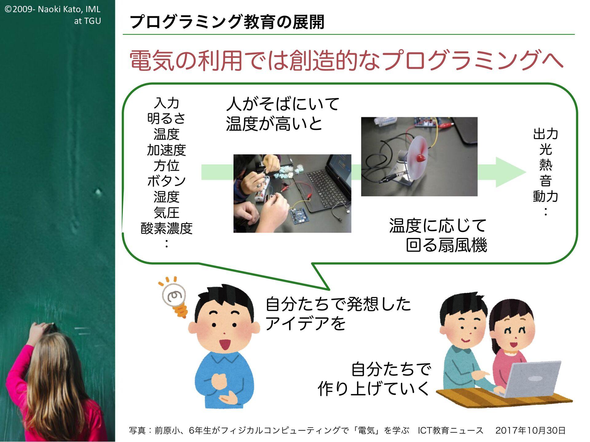 ©2009- Naoki Kato, IML at TGU 体験してみよう