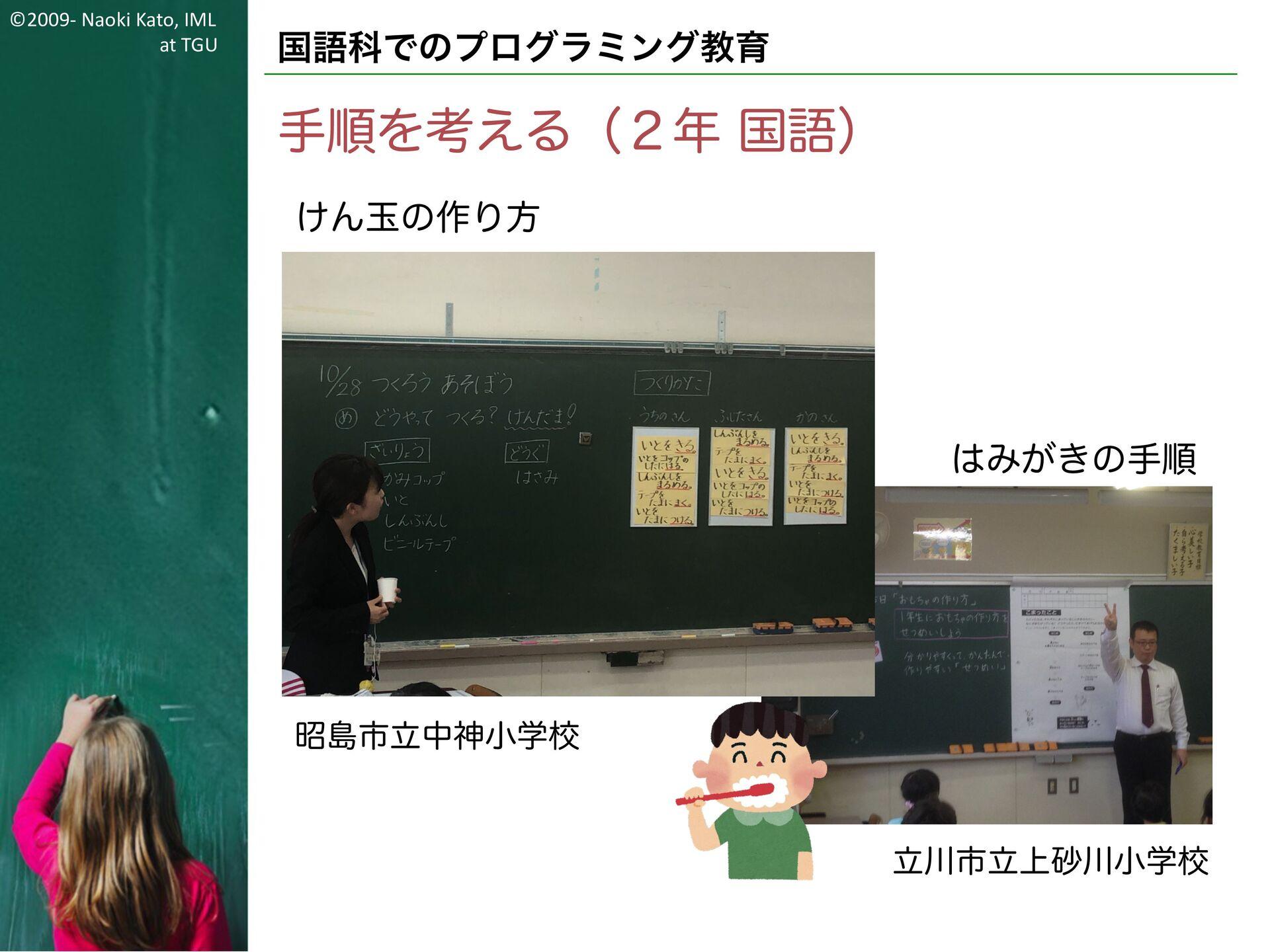 ©2009- Naoki Kato, IML at TGU 国語科でのプログラミング教育 スイ...