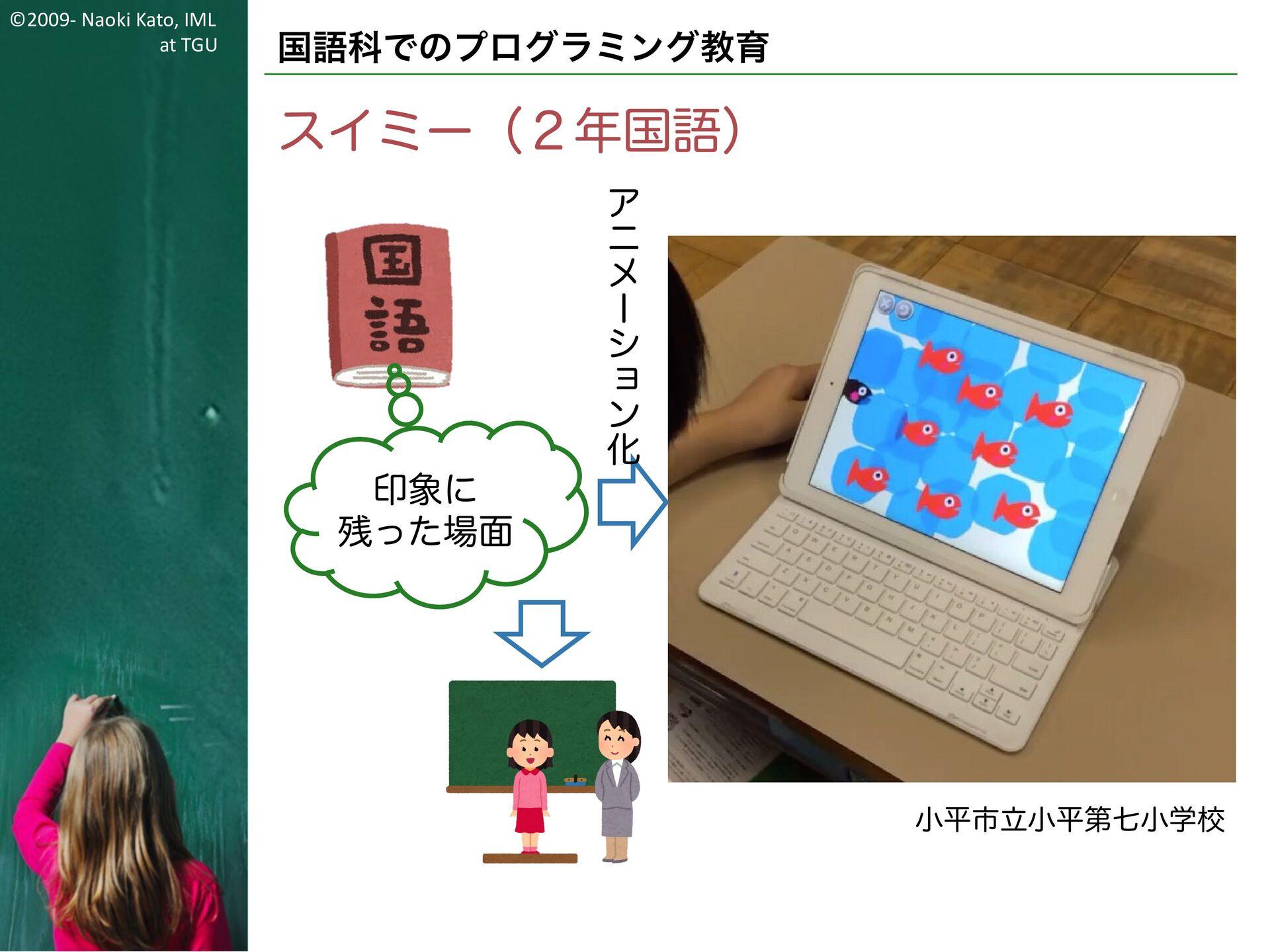 ©2009- Naoki Kato, IML at TGU 国語科でのプログラミング教育 プロ...