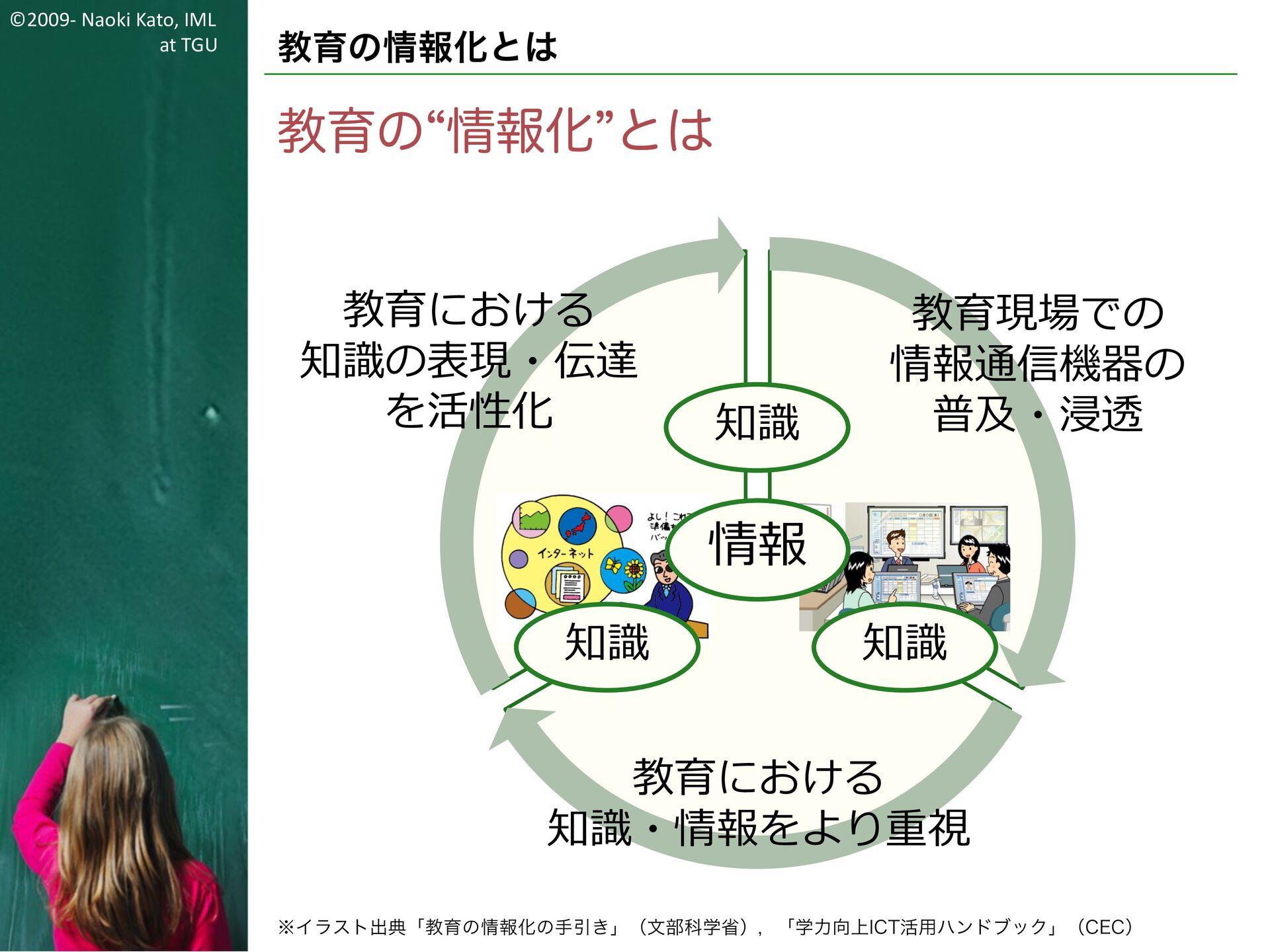 """©2009- Naoki Kato, IML at TGU 教育の情報化とは 教育の""""情報化""""..."""