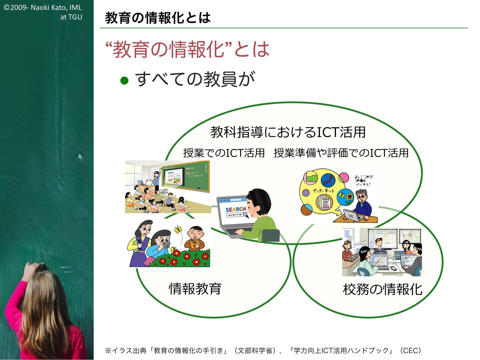 "©2009- Naoki Kato, IML at TGU 教育の情報化とは ""教育の情報化""..."