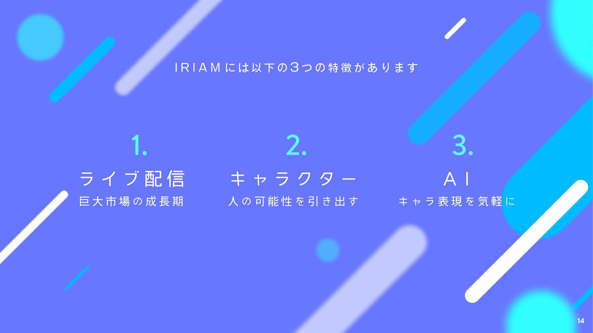 I R I A M の特徴 14 I R I A M ライブ配信  巨大市場の成長期 1. キ...
