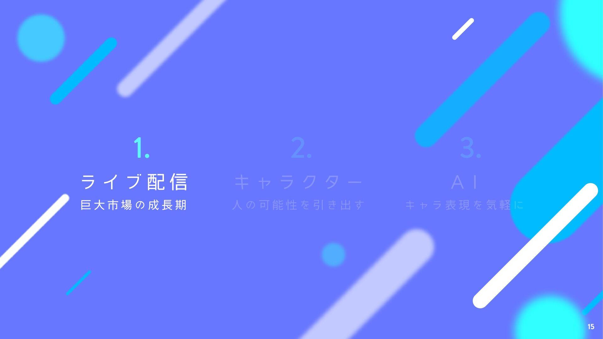 I R I A M の特徴 15 I R I A M ライブ配信  巨大市場の成長期 1. キ...