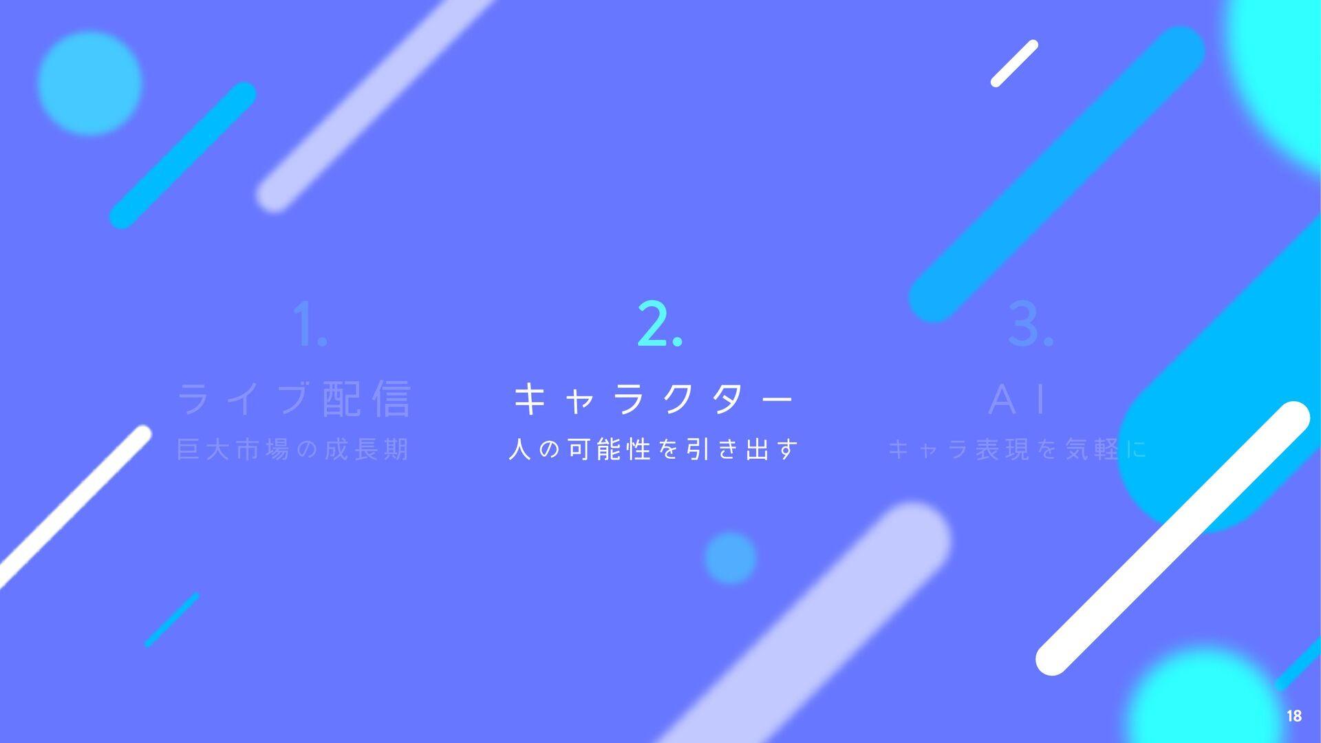 I R I A M の特徴 18 I R I A M ライブ配信  巨大市場の成長期 1. キ...