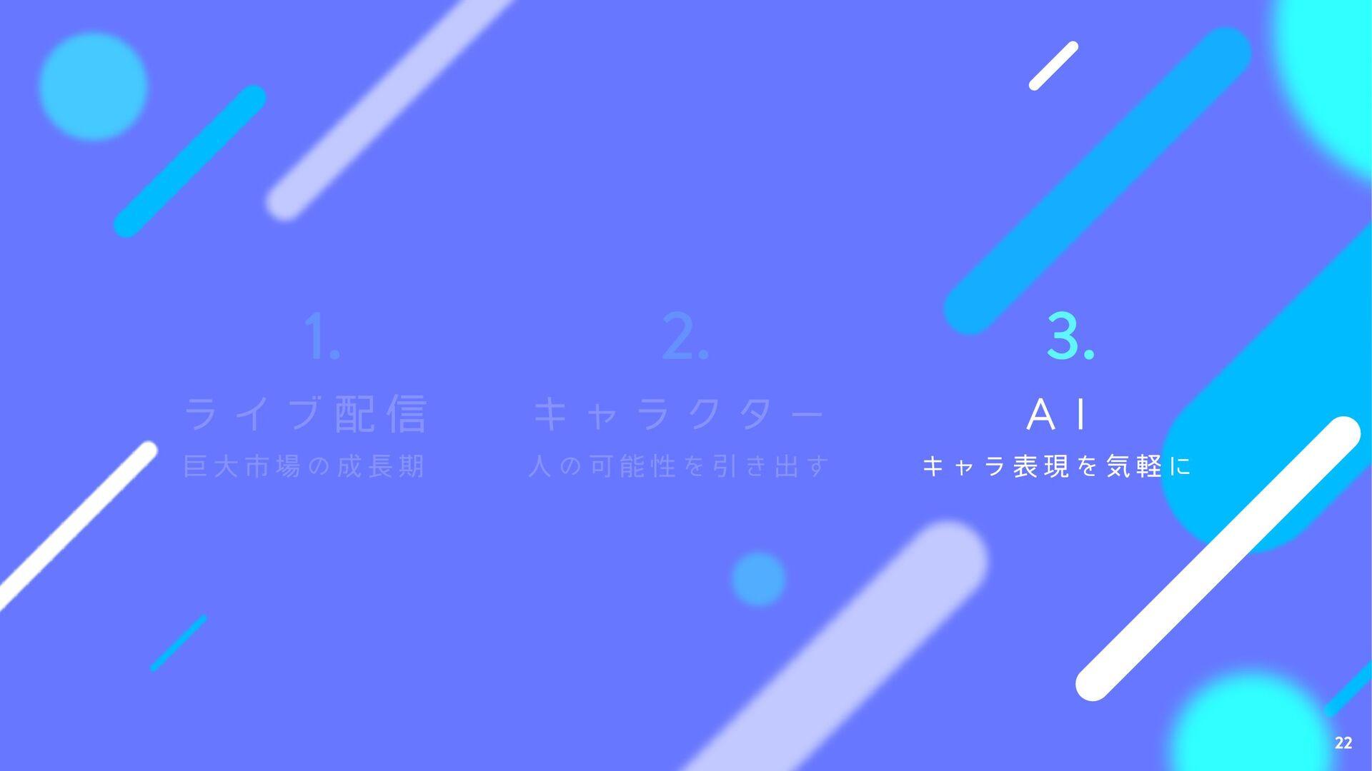 I R I A M の特徴 22 I R I A M ライブ配信  巨大市場の成長期 1. キ...