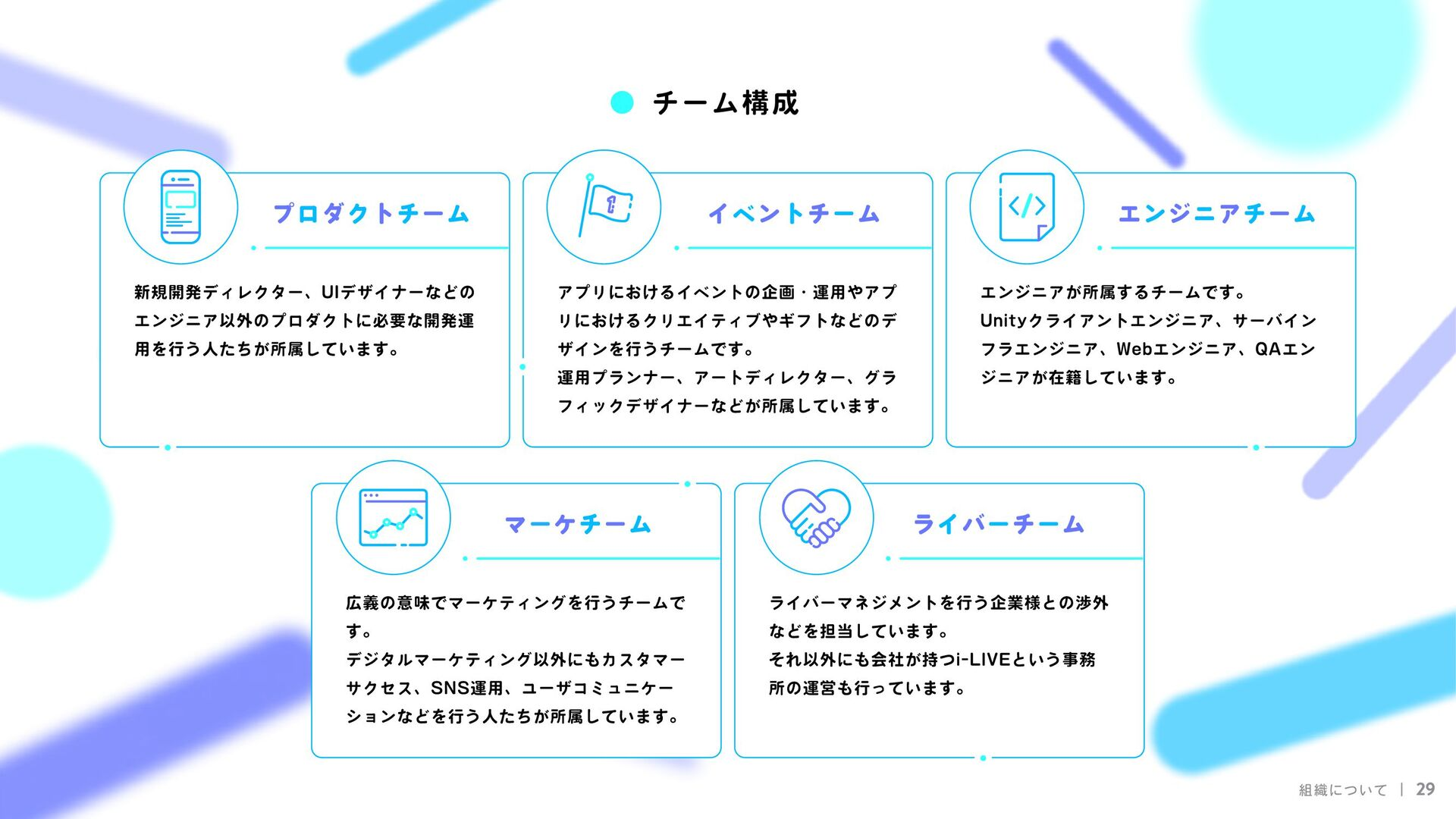 組織について 29 I R I A M プ ダ ト ー ロ ク チ ム 新規開発ディレクター、...