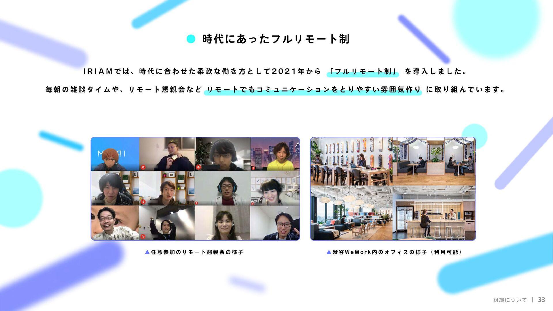 組織について 33 I R I A M ▲渋谷WeWork内のオフィスの様子(利用可能) ▲任...