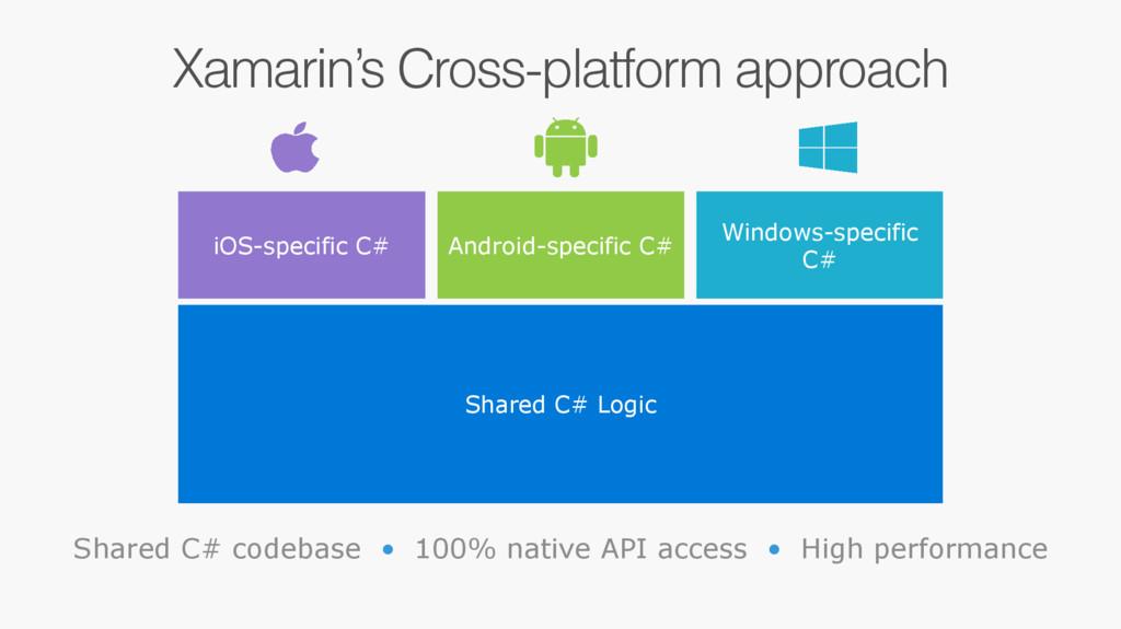 Xamarin's Cross-platform approach Shared C# cod...