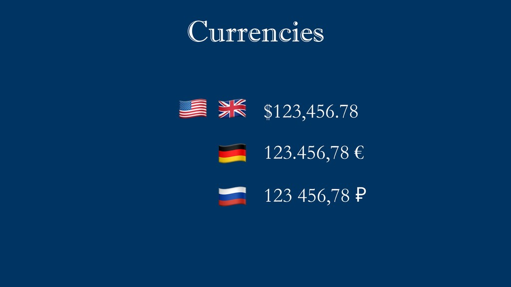 Currencies $123,456.78 123.456,78 € 123 456,78 ...