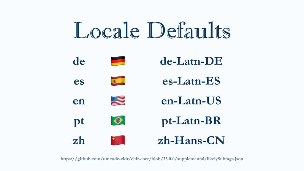 Locale Defaults de $ de-Latn-DE es 0 es-Latn-ES...