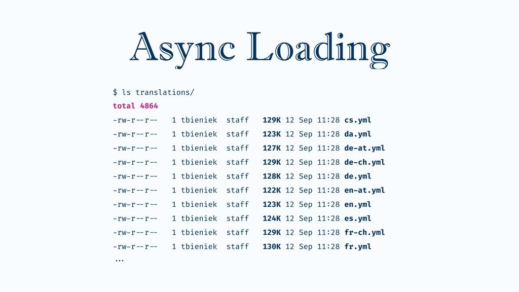 Async Loading $ ls translations/ total 4864 -rw...