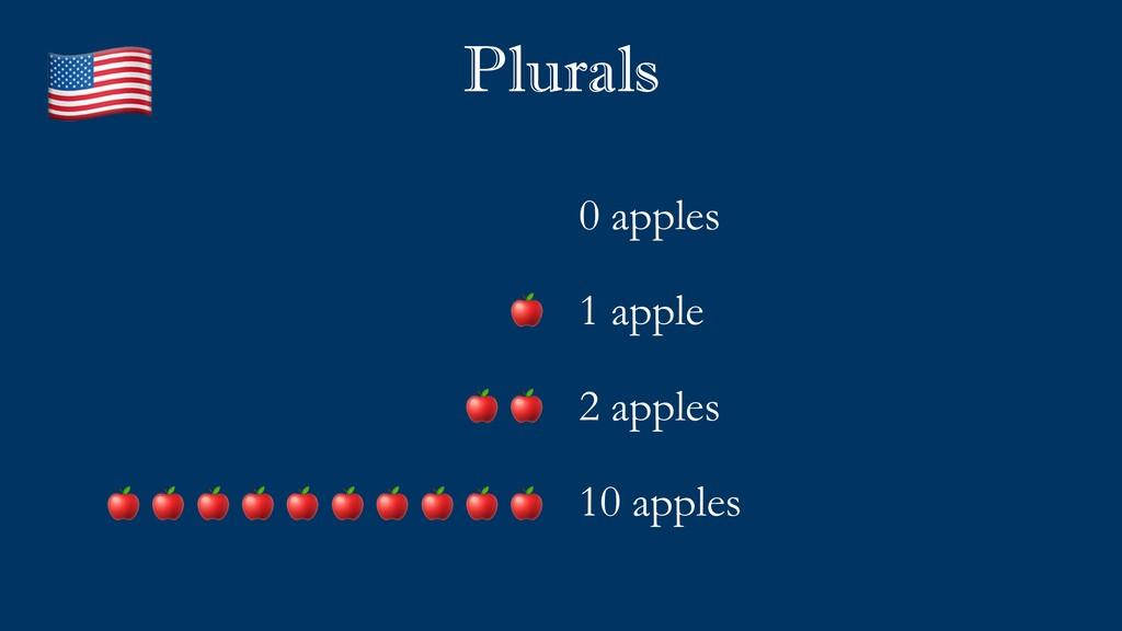 Plurals 0 apples 1 apple 2 apples 10 apples    ...