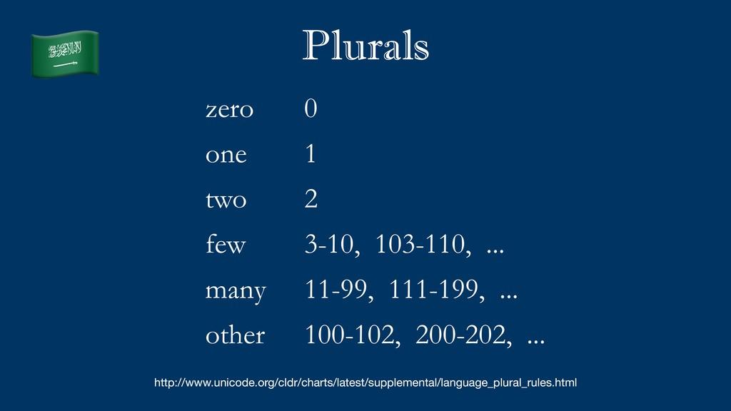 Plurals zero 0 one 1 two 2 few 3-10, 103-110, ....