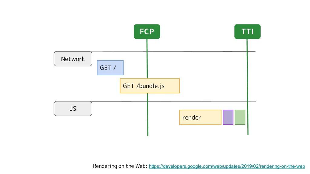 Rendering on the Web: https://developers.google...