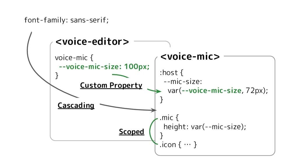:host { --mic-size: var(--voice-mic-size, 72px)...