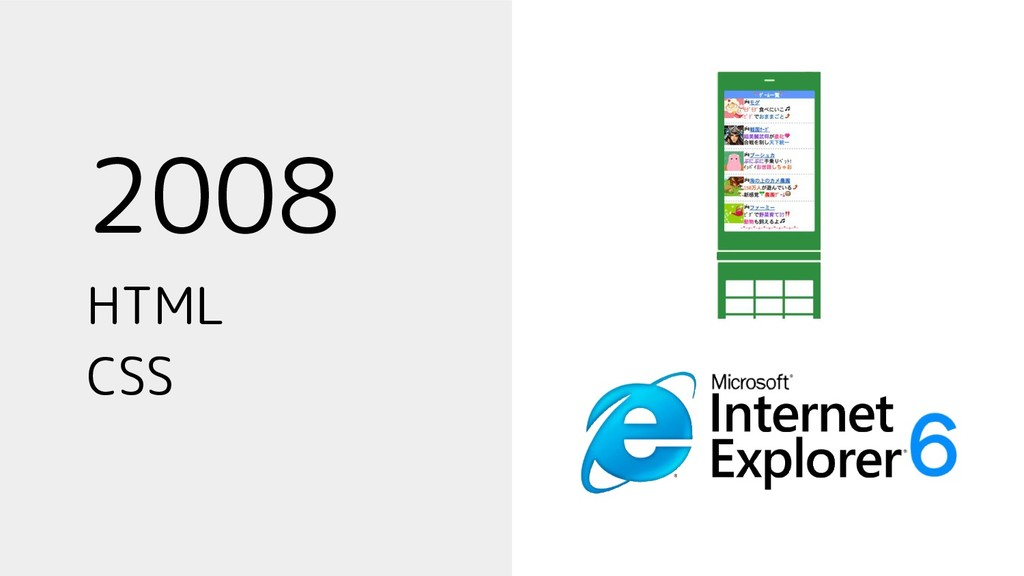 2008 HTML CSS