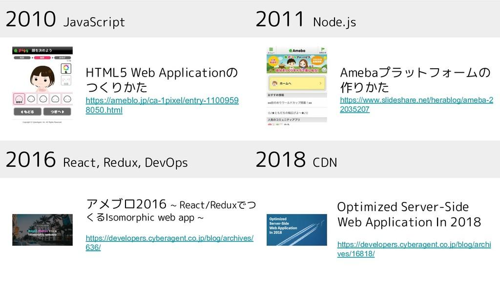 2010 JavaScript 2011 Node.js 2016 React, Redux,...