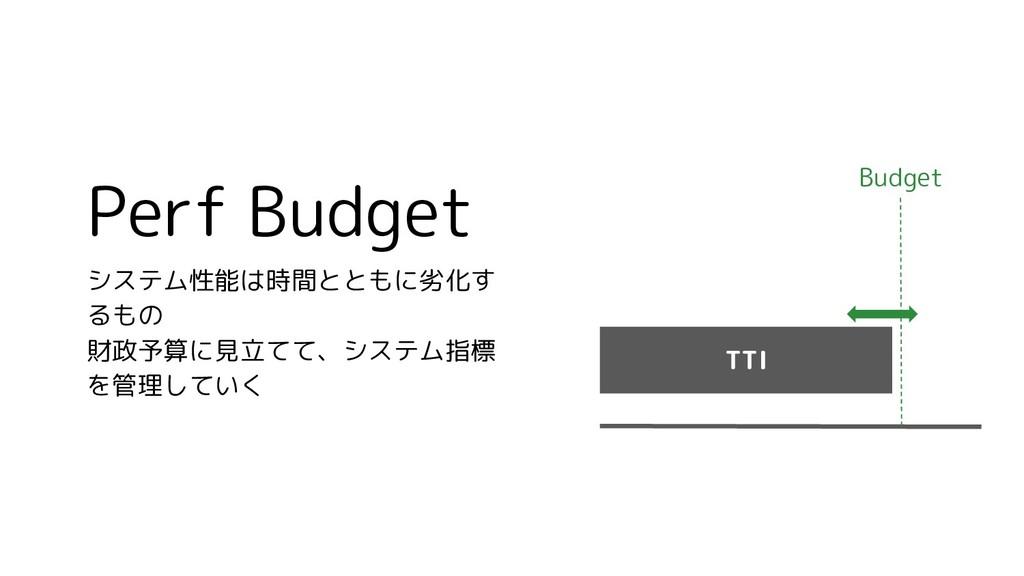 Perf Budget システム性能は時間とともに劣化す るもの 財政予算に見立てて、システム...