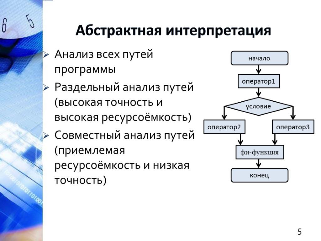  Анализ всех путей программы  Раздельный анал...