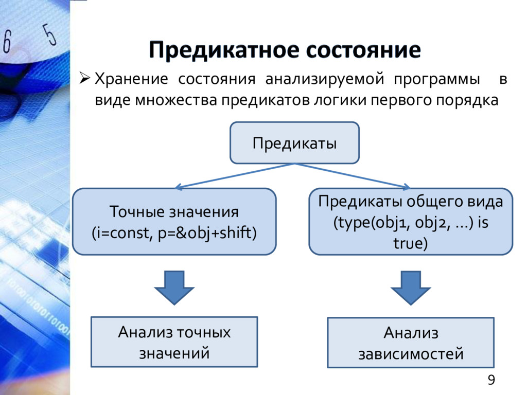9 Предикаты Точные значения (i=const, p=&obj+sh...