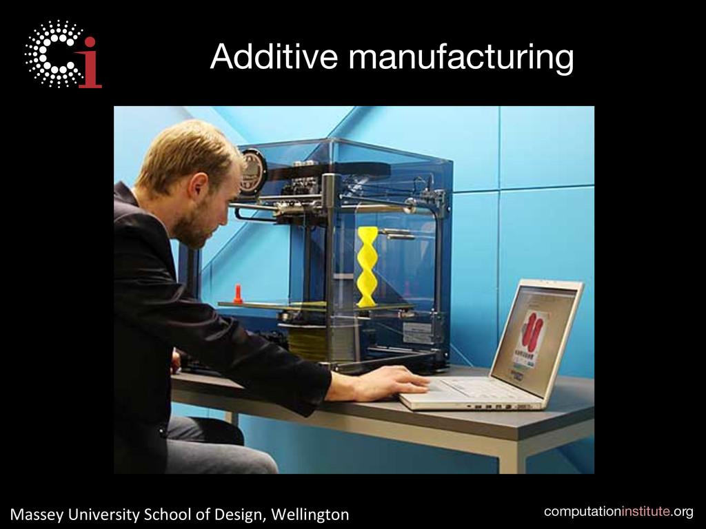 computationinstitute.org Additive manufacturin...