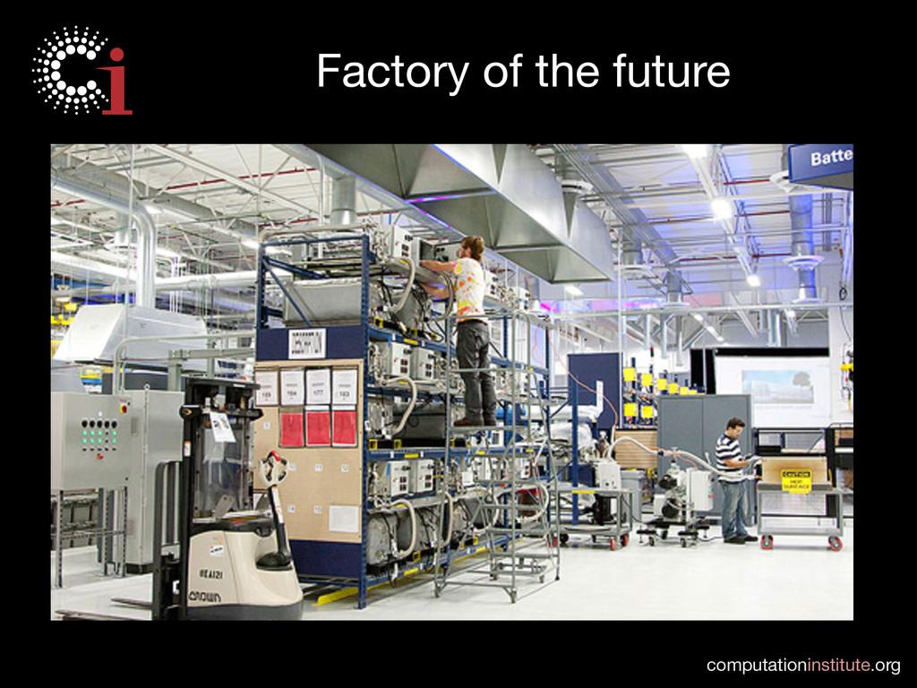computationinstitute.org Factory of the future