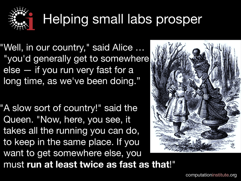computationinstitute.org Helping small labs pr...