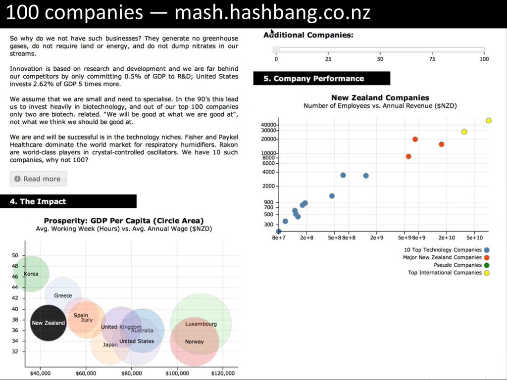 100 companies — mash.hashbang.co.nz