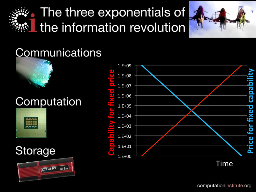 computationinstitute.org Communications Compu...