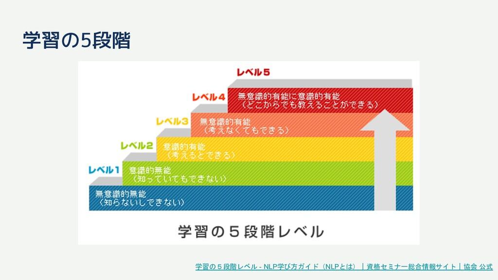 学習の5段階レベル - NLP学び方ガイド(NLPとは)|資格セミナー総合情報サイト|協会 公...