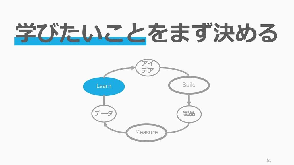 61 学びたいことをまず決める アイ デア Build Learn Measure 製品 データ