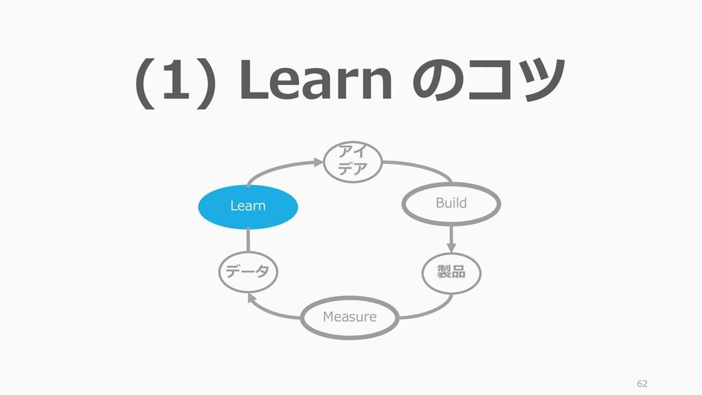 62 (1) Learn のコツ アイ デア Build Learn Measure 製品 デ...