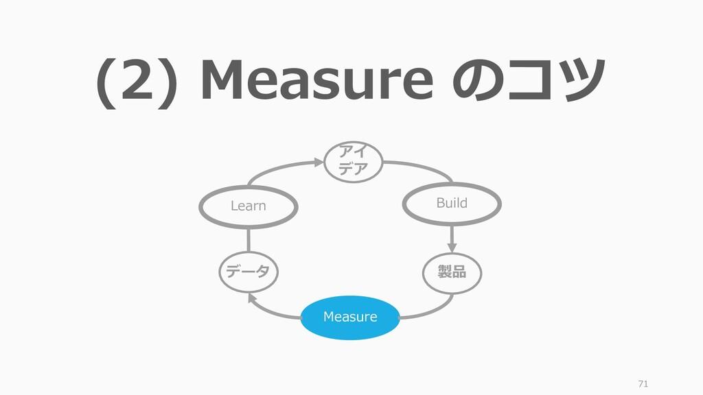 71 (2) Measure のコツ アイ デア Build Learn Measure 製品...
