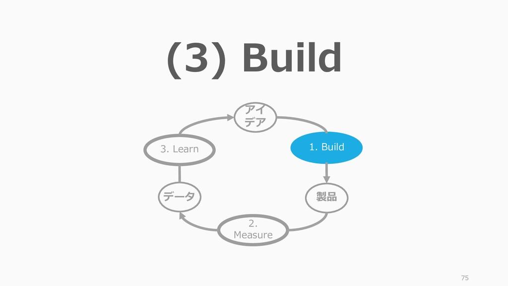 75 (3) Build アイ デア 1. Build 3. Learn 2. Measure...