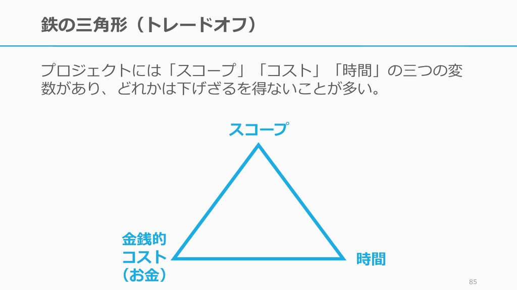 鉄の三角形(トレードオフ) プロジェクトには「スコープ」「コスト」「時間」の三つの変 数があり...