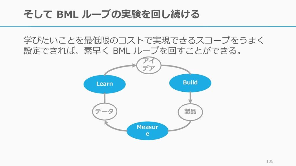 そして BML ループの実験を回し続ける 学びたいことを最低限のコストで実現できるスコープをう...