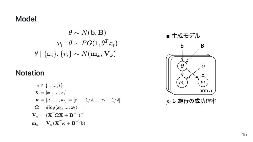 Model θ ω ∣ θ i θ ∣ {ω }, {r } i i ∼ N(b, B) ∼ ...