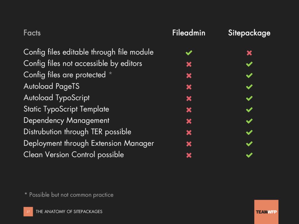 Facts Config files editable through file module...