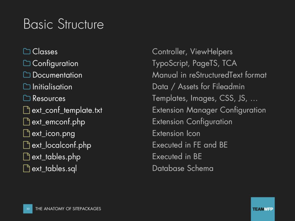 Basic Structure  Classes  Configuration  Doc...