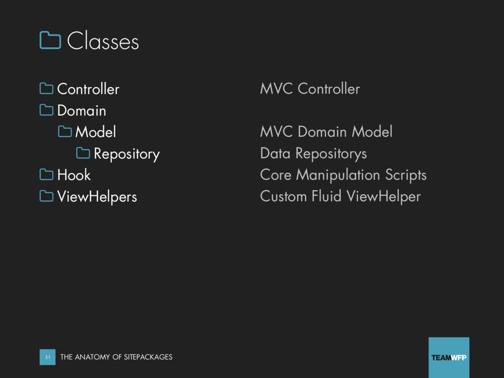  Classes  Controller  Domain  Model  Repos...