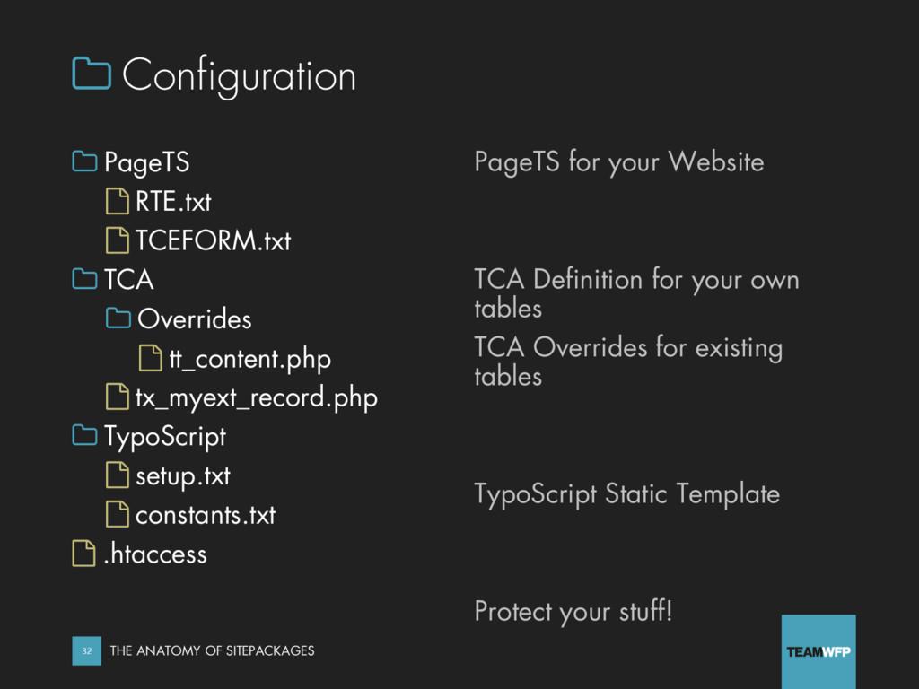  Configuration  PageTS  RTE.txt  TCEFORM.tx...