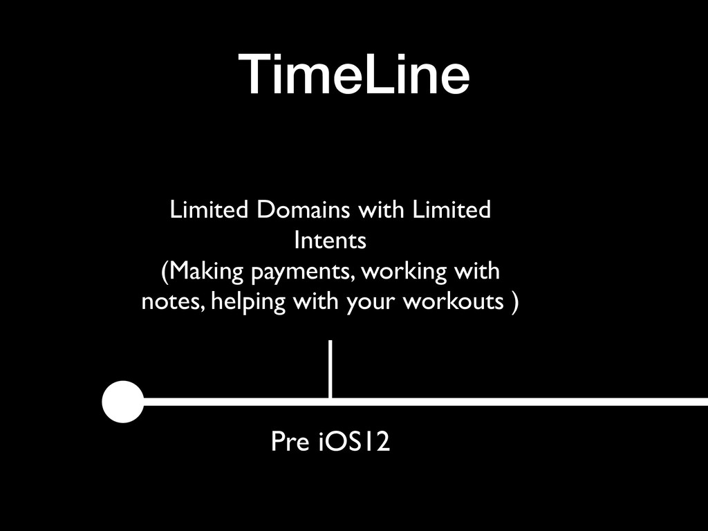TimeLine Pre iOS12 Limited Domains with Limited...
