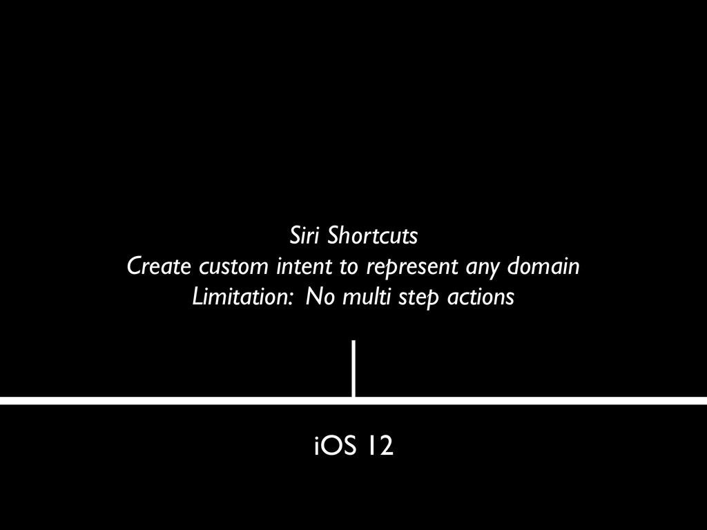 iOS 12 Siri Shortcuts Create custom intent to ...