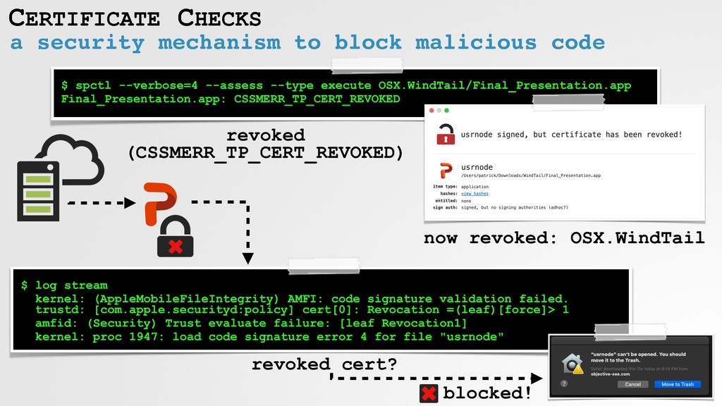 a security mechanism to block malicious code CE...