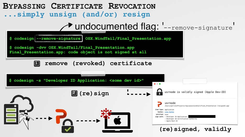 ...simply unsign (and/or) resign BYPASSING CERT...