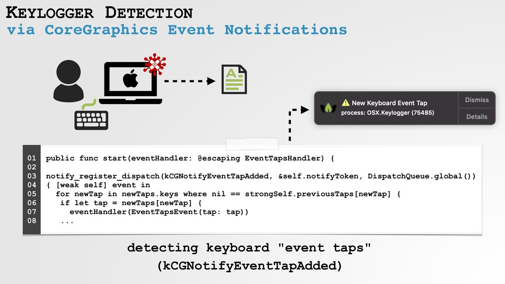 via CoreGraphics Event Notifications KEYLOGGER ...