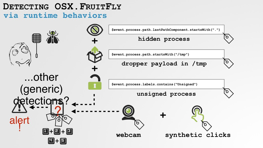 DETECTING OSX.FRUITFLY via runtime behaviors $e...